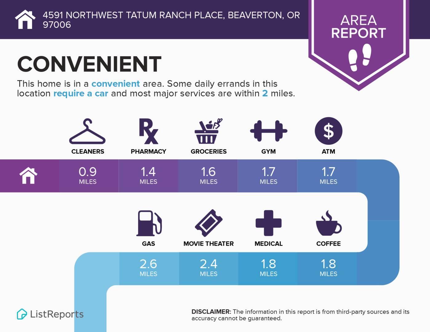 4591 NW Tatum Ranch Pl Beaverton, OR 97006